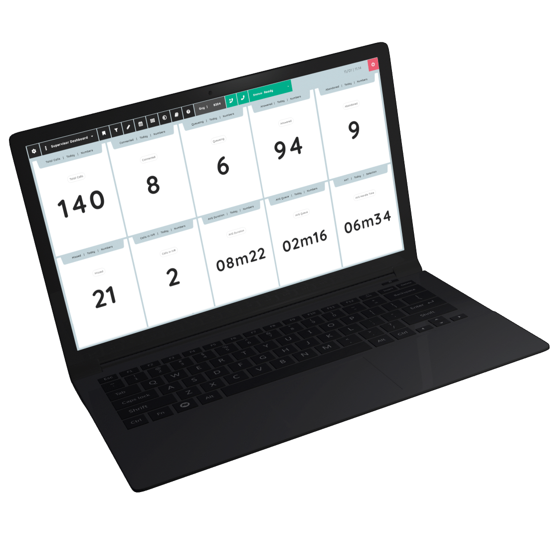A visual example of DigiDesk's Supervisor Dashboard view